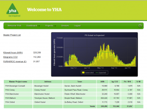 YHA-welcome