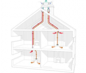 ventive_chimney_diagram_0